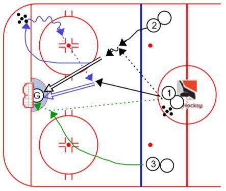 Drill - Loz Hockey 3-lancers-rampe-tip-enclave 2.jpg