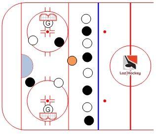 Loz hockey jeu en zone restreinte le baron rouge.jpg